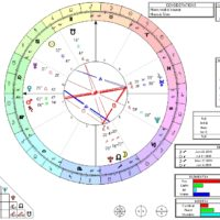 astrology chart fro The Green Man Store