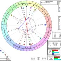 Current Astrological Weather Transits: Mars-Venus Opposition | 6/19/18  by Ashley